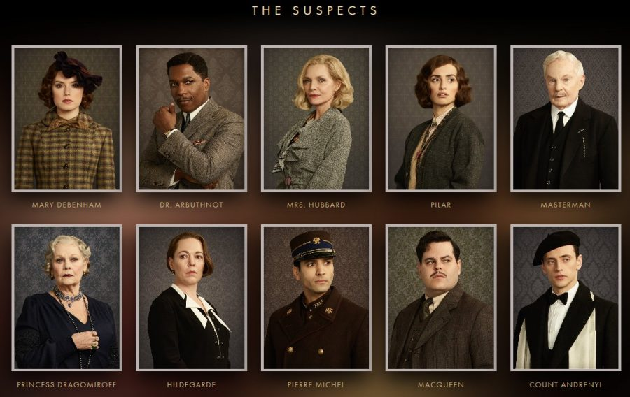who plays in murder on the orient express