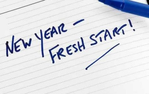Scroll Poll: New Years' Resolutions 2019
